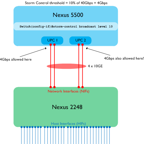 NIF-SC-2