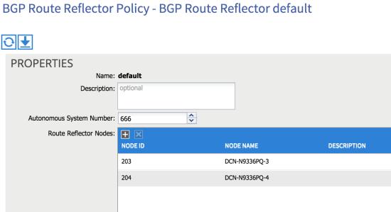 BGP-RR